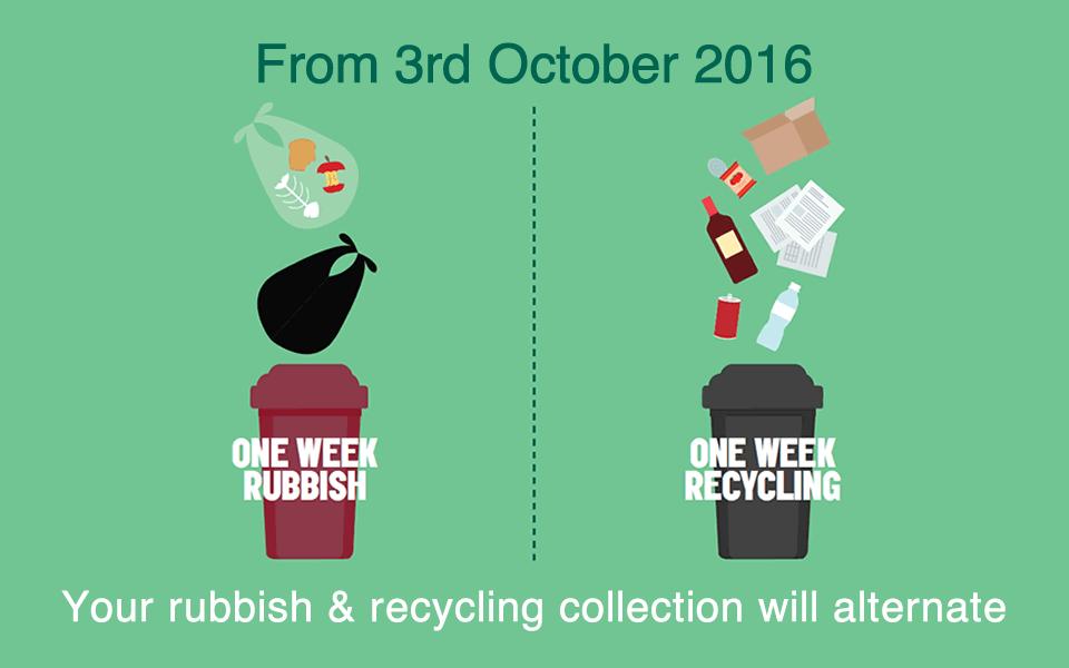 Alternate bin collections
